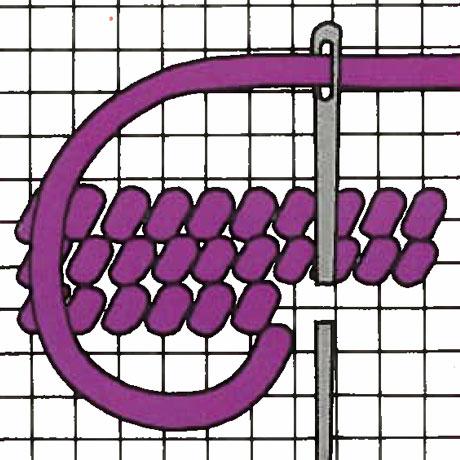 Sticktechnik